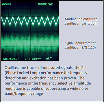 Modulation output to cantilever (excitation). Signal input from the Cantilever (S/N 1:10). Oscilloscope traces of measured signals: The PLL (Phased Locked Loop) performance for frequency detection and excitation has been proven. The performance of the frequency selective amplitude regulation is capable of suppressing a wide noise band/frequency range.  | © Scienta Omicron