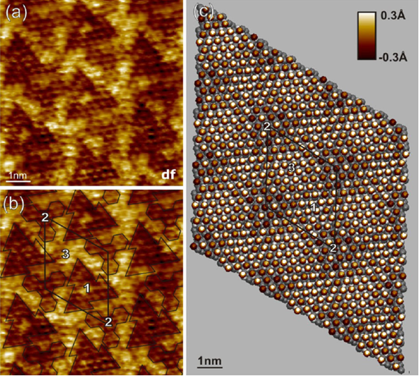 Frequency Modulation Atomic Force Microscopy  | © Scienta Omicron